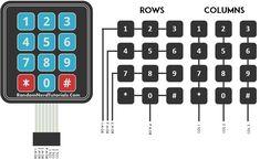 how it works - keypad