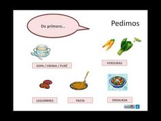 Let's go to the restaurant and order food in Spanish. Check the verbs and vocabulary with this video. High School Spanish, Spanish 1, Spanish Teacher, Spanish Classroom, Spanish Lessons, Spanish Food, Teaching Spanish, Learn Spanish, Spanish Courses