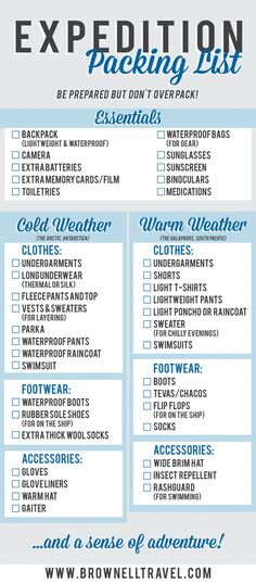 41 Packing Lists Ideas What To Pack Packing Tips For Travel Caribbean Vacations