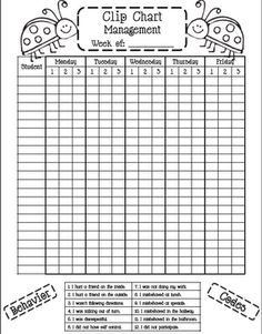 Clip chart tracker...helps the teacher to keep track of why students were asked to clip down, may help during conferences when discussing behavior.