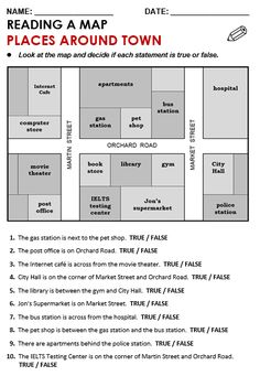 Places Around Town - All Things Topics Social Studies Worksheets, English Grammar Worksheets, Reading Worksheets, Grammar Lessons, English Vocabulary, Map Worksheets, English Activities, Vocabulary Activities, English Teaching Materials