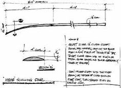 Related image Glen L, Sailing Dinghy, Douglas Fir, Rowing, Woodworking Projects, Sailboats, How To Plan, Project Ideas, 4x4