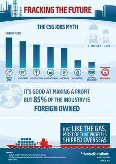 Busting the #CSG Industry MYTHS pic.twitter.com/DpXNM0RE3q