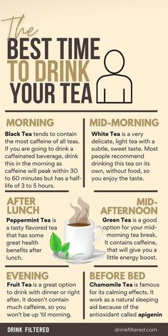 Healthy Drinks, Healthy Tips, Healthy Lifestyle Tips, Health And Nutrition, Health And Wellness, Holistic Wellness, Tea Blends, Natural Health Remedies, Tea Recipes