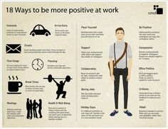 18 Ways To Be More Positive At Work [Infographic] 18 More Positive Ways Infographic. Did you know that positivity is heavily contagious? It is a proven fact that if you are more positive, people around you will become positive as well. Career Development, Professional Development, Hating Your Job, Burn Out, Steve Jobs, Human Resources, Marketing, Career Advice, Job Search