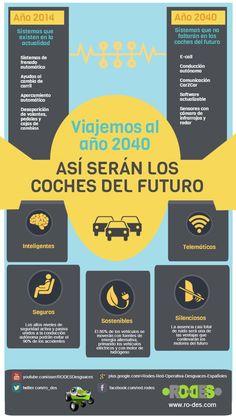 Cómo serán los coches del futuro #infografia