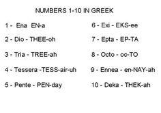 Greeks best numbers options
