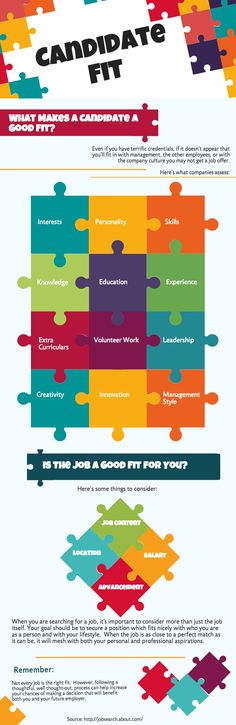 Employers are always looking for candidates who are a good match for the job, the department and the organization. Here's how employers determine candidate fit and and how you can determine if a job will mesh with both your personal and professional aspirations: http://jobsearch.about.com/od/companyresearch/fl/what-is-candidate-fit.htm