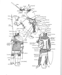 Medieval Armor: A= Byzantine Calvaryman 10-11 Cent. B=West European Knight mid-13 Cent. C=German Knight mid-14 Cent. Mystery of History Volume 2, Lessons 57, 61, 65 #MOHII57 #MOHII61 #MOHII65