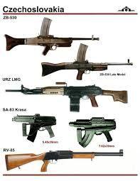 Image result for john carter guns