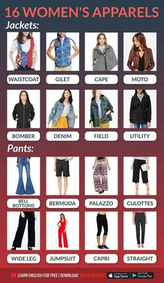 Know your dresses girls Learn English For Free, Learn English Words, English Lessons, English Class, Sms Language, English Language Learning, Teaching English, English Grammar Worksheets, English Vocabulary