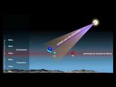 MAG - 10/14 - Buraco na Camada de Ozônio