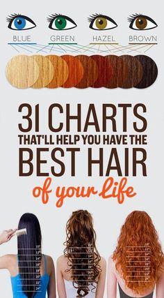 31 Gráficas Eso va a ayudar a tener el mejor cabello de su vida