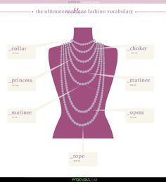 The ultimate necklace fashion vocabulary!