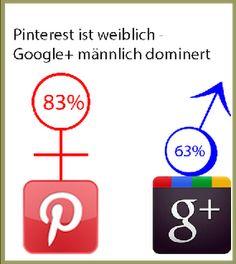 Diese #Analyse von #Google+ und #Pinterest erkäutert die jeweiligen Vor- und Nachteile der Plattformen im Marketing und ist eine Entscheidungshilfe für Sie.  http://www.rohinie.eu/google-plus-und-pinterest/