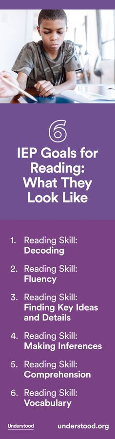 Your child has reading issues and just qualified for an IEP. You know the plan will include goals for progress. But what does a typical IEP goal for reading look like?