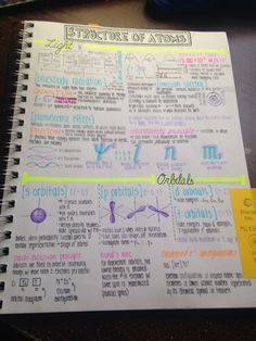 collegefirst : finally finished rewriting chem notes