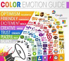 黄は楽観、橙は友好、赤は興奮、紫は創造、青は信頼、緑は平和、灰はバランス