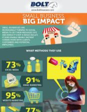 small business marketing infographic small