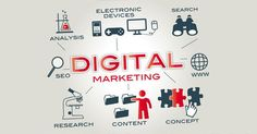 Breakthrough Digital Marketing Strategies To Promote Your Small Business
