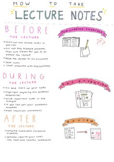 """letsget-downtobusiness: """" How To Take Lecture Notes The professors sometimes ask for students to print out lecture slides or take notes before class, so here are some ideas on what to do before, during, and after the lecture. Of course, these don't... School Hacks, Study Motivation, School Supplies, Students, Studyblr Notes, Bullet Journal, Meme, Education, Writing"""