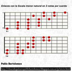 Clases de Guitarra :      Pablo Bartolomeo: Enlaces de Escalas en tres notas por cuerda