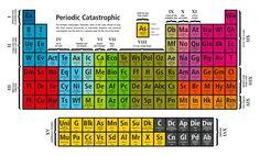 tabla peridica de elementos qumicos segn abundancia imgenes reales de los elementos qumicos tabla peridica de elementos qumicos segn su aplicacin