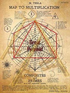 Long Lost Nikola Tesla Drawings Reveal Map To Multiplication Tesla 3 6 9, N Tesla, Tesla Nikolai, Nikola Tesla Patents, Tesla Inventions, Tesla Technology, Kundalini, Nicolas Tesla, Sacred Geometry Symbols