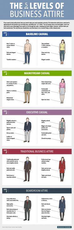 Dress Codes Infographic_02