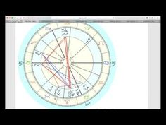 April 11th Full Moon in Libra! All 12 signs! - Chart and Transit Astro l...