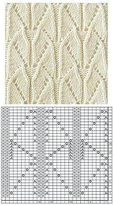 69 Ideas crochet blanket diy etsy for 2019 Crochet Stitches Chart, Knitting Charts, Knitting Stitches, Knitting Machine Patterns, Lace Knitting Patterns, Stitch Patterns, Crochet Baby Socks, Diy Crochet, Couture
