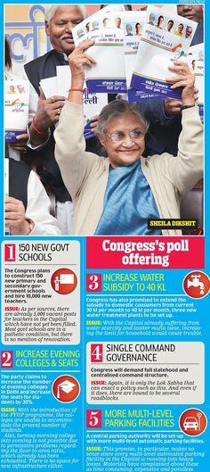 Parties reveal unrealistic manifesto promises as battle for Delhi heats up - http://news54.barryfenner.info/parties-reveal-unrealistic-manifesto-promises-as-battle-for-delhi-heats-up/