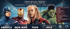 The best infographics - Marvel infographic