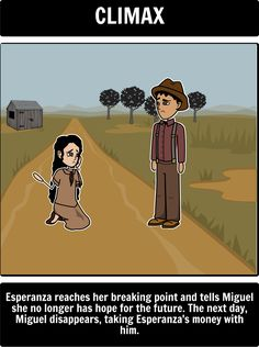 Esperanza rising by pam munoz ryan esperanza rising summary a esperanza rising book lesson plans activities with esperanza characters vocabulary literary conflict esperanzas rising theme summary plot pam ccuart Choice Image
