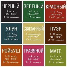 How to brew different tips of tea Mango Avocado Salsa, Will Turner, Ramadan, Russian Tea, Tea Culture, Thing 1, Brewing Tea, My Tea, Drinking Tea