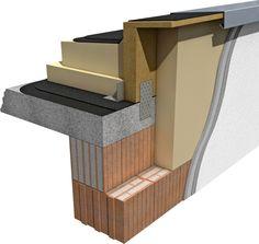 Attikadetail für WDVS und VHF als wärmebrückenfreie Konstruktionen