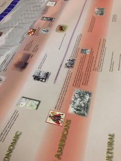 Timeline of American History.  Beginning from 1585 to the present, this timeline examines US history in four context areas; political, economic development, Native American History, and cultural perspective.