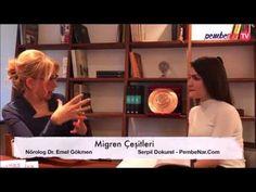 Migren Hakkında Sık Sorulan Sorular