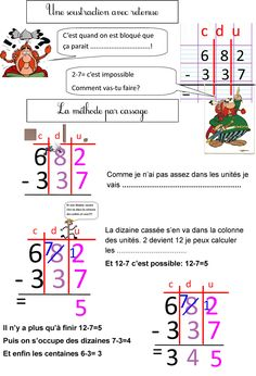 La soustraction avec retenue Cycle 3, French Lessons, Math For Kids, Learn French, Multiplication, Classroom, Positivity, Science, Activities