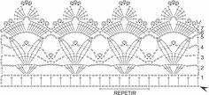 Crochet Collar Pattern, Crochet Border Patterns, Crochet Boarders, Crochet Lace Collar, Crochet Coaster Pattern, Crochet Lace Edging, Crochet Gloves, Crochet Diagram, Crochet Chart