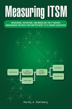 Measuring ITSM: Measuring, Reporting, and Modeling the IT Service Management Metrics that Matter Most to IT Senior Executives by Randy A. Steinberg, http://www.amazon.com/dp/B00H98MFJK/ref=cm_sw_r_pi_dp_C7AVub0CPRSRP