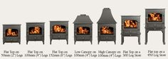 VISION 500 | Clearview Stoves