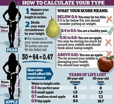 HOW TO CALCULATE YOUR BODY  TYPE - PEAR OR APPLE SHAPED