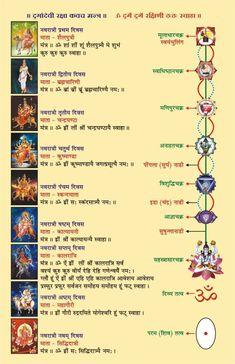 Shiva Linga, Mahakal Shiva, Lord Krishna, Lord Shiva, Kali Mantra, Sanskrit Mantra, Astrology Hindi, Learn Astrology, Vedic Mantras