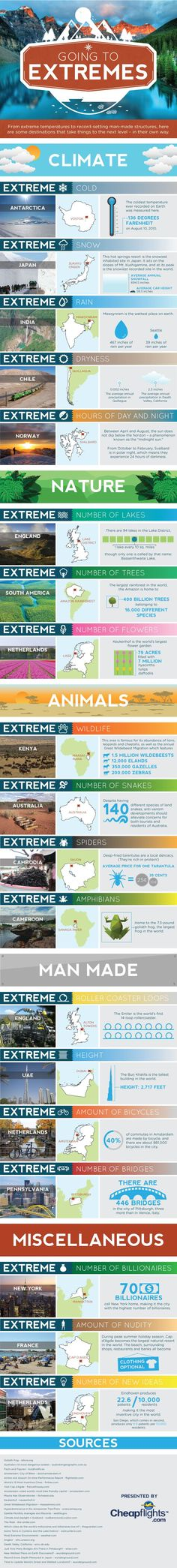 Going To Extremes #Infographic #Travel #infografía