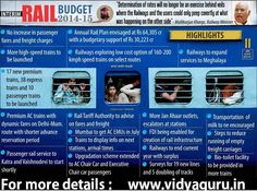 Railway Budget also referred as Rail Budget is the Annual Financial Statement of the state-owned Indian Railways, which handles rail transport in India. It is presented every year by the Minister of Railways, representing theMinistry of Railways, in the parliament. http://www.vidyaguru.in/g-k-updates/rail-budget-2014/