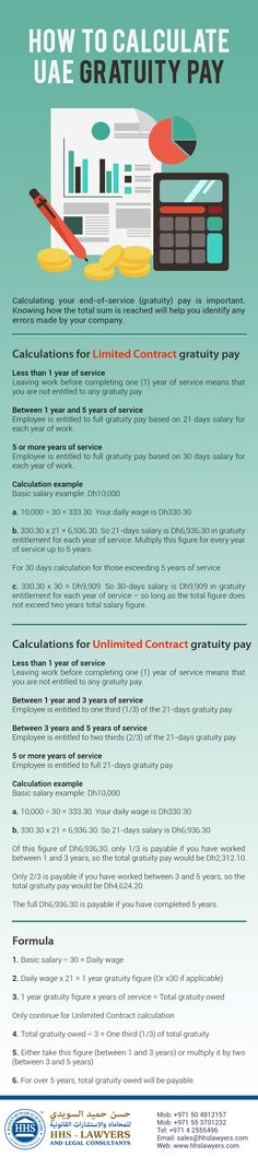 @uae #laborlawuae #laborday #uae   #gratuityuae #employment #salary   Know your rights calculate your gratuity according to uae labor law #law #lawofattraction