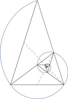 Image from http://upload.wikimedia.org/wikipedia/commons/thumb/b/b9/Golden_triangle_and_Fibonacci_spiral.svg/291px-Golden_triangle_and_Fibonacci_spiral.svg.png.