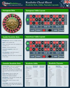 Ufc betting rules for roulette
