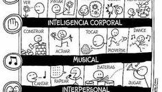 Curso Inteligencias Múltiples y TIC para un aprendizaje competencial (CEP La Linea-Algeciras)